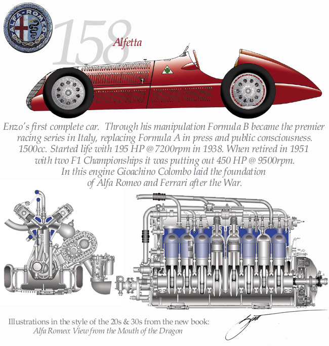 Alfa Romeo: View From the Mouth of the Dragon